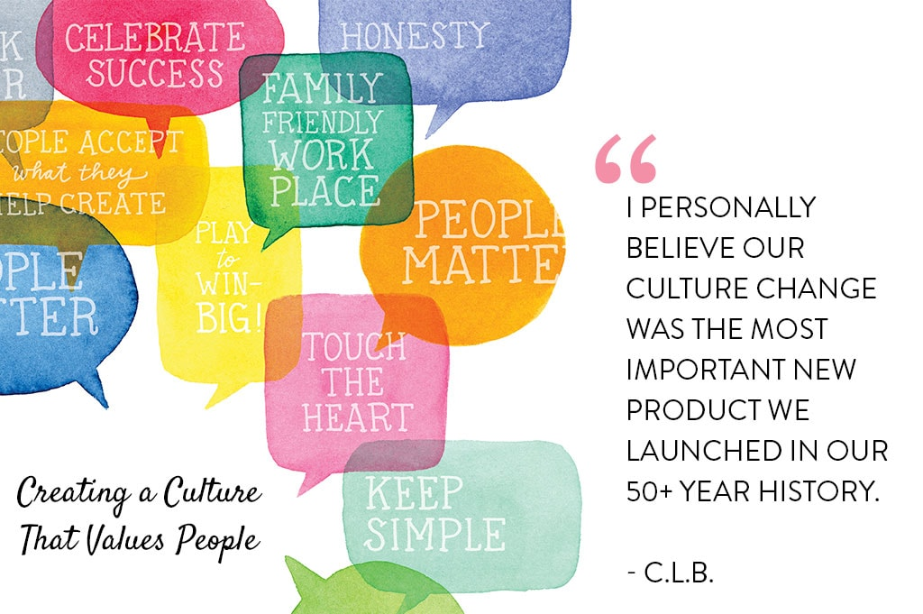 why is culture important in business